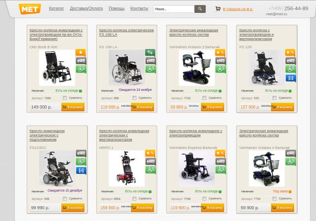 ogalya-invalid-price